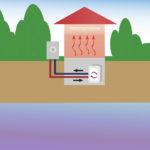 Funktionsweise einer Luft / Wasser Wärmepumpe