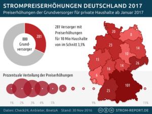 """Infografik """"Strompreiserhöhungen in Deutschland 2017"""" von Strom-Report.de"""
